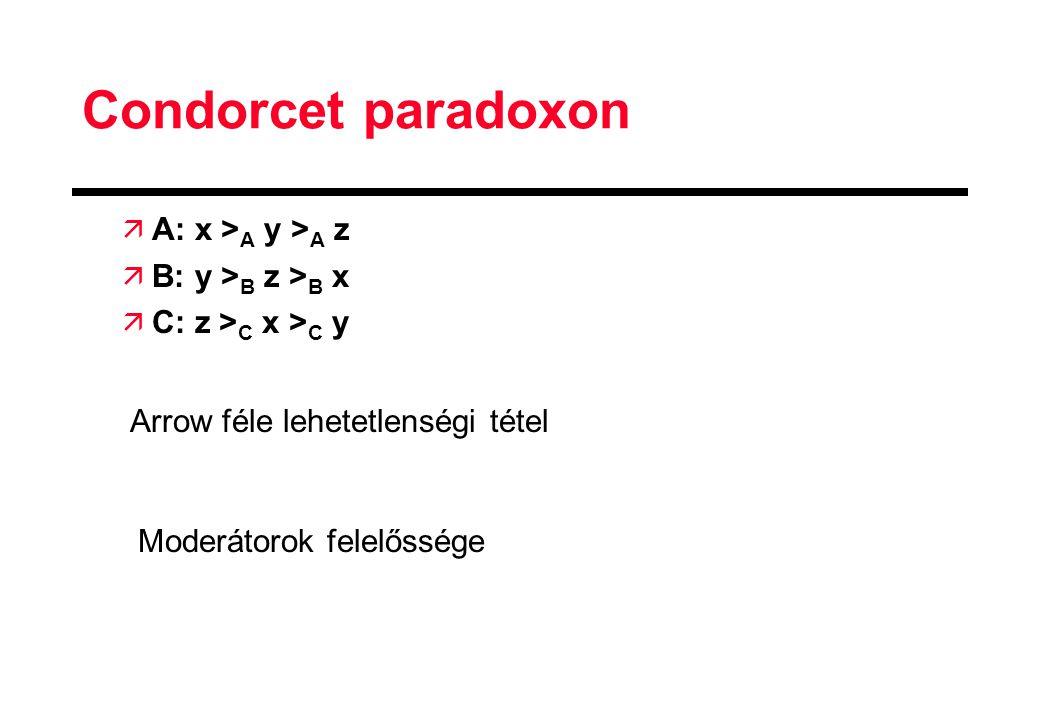 Condorcet paradoxon  A: x > A y > A z  B: y > B z > B x  C: z > C x > C y Arrow féle lehetetlenségi tétel Moderátorok felelőssége