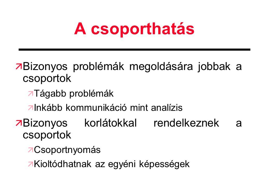 Információfolyam II. 3.