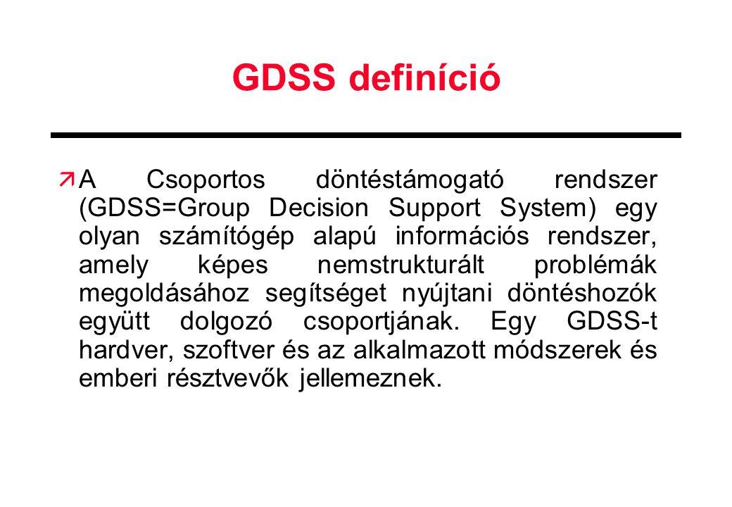 GDSS definíció  A Csoportos döntéstámogató rendszer (GDSS=Group Decision Support System) egy olyan számítógép alapú információs rendszer, amely képes nemstrukturált problémák megoldásához segítséget nyújtani döntéshozók együtt dolgozó csoportjának.