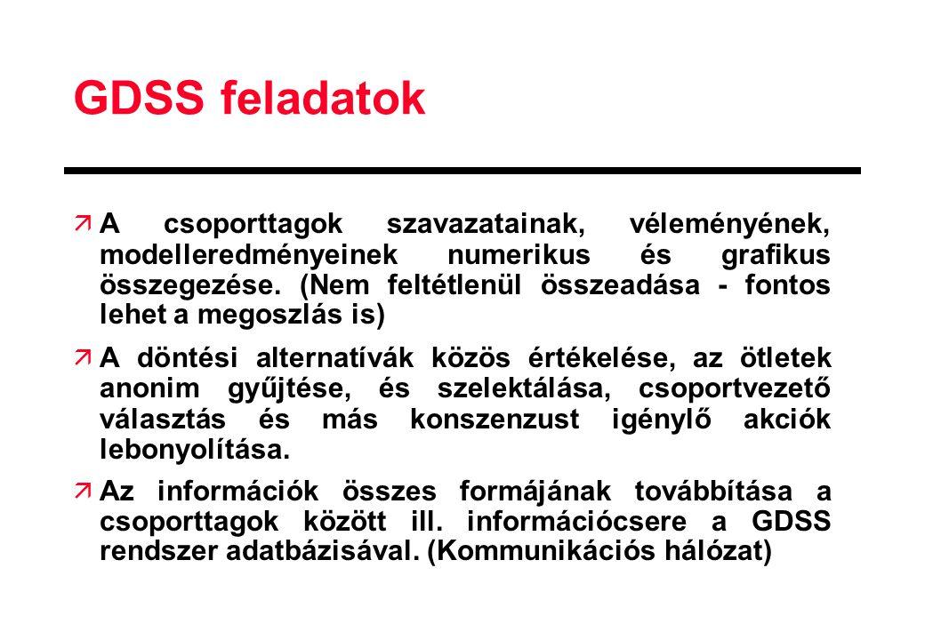 GDSS környezet és hatások  Aszinkron/szinkron információcsere  Kevesebb elvesztegetett idő  Kiegyensúlyozottabb közreműködés