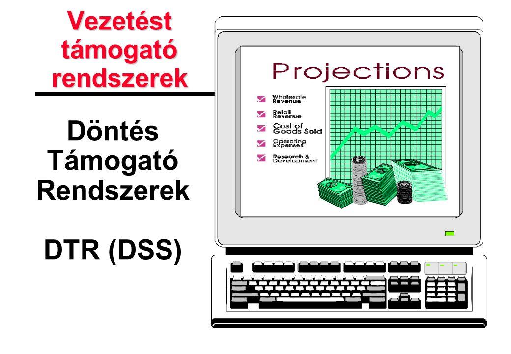 Vezetést támogató rendszerek Döntés Támogató Rendszerek DTR (DSS)
