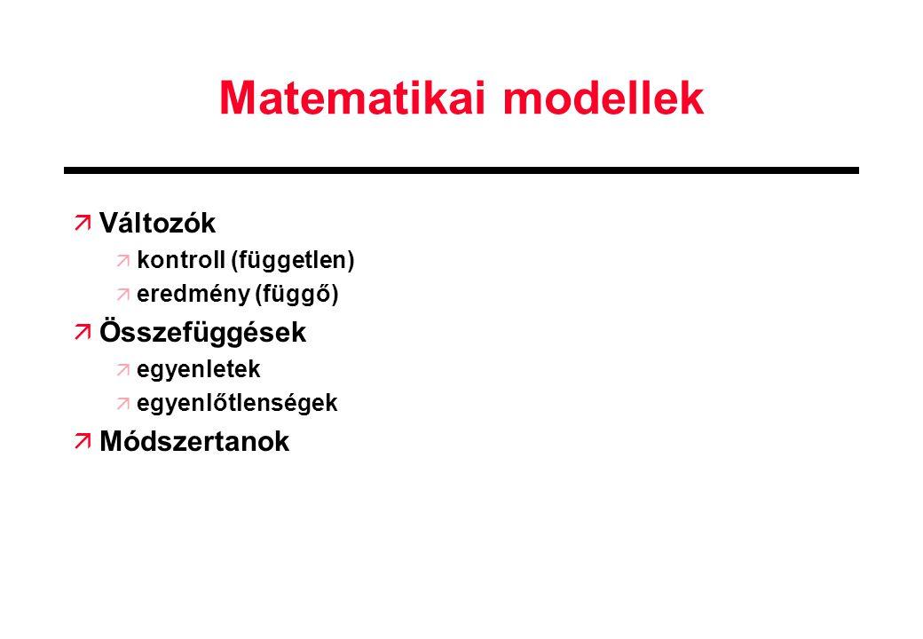 Matematikai modellek ä Változók ä kontroll (független) ä eredmény (függő) ä Összefüggések ä egyenletek ä egyenlőtlenségek ä Módszertanok