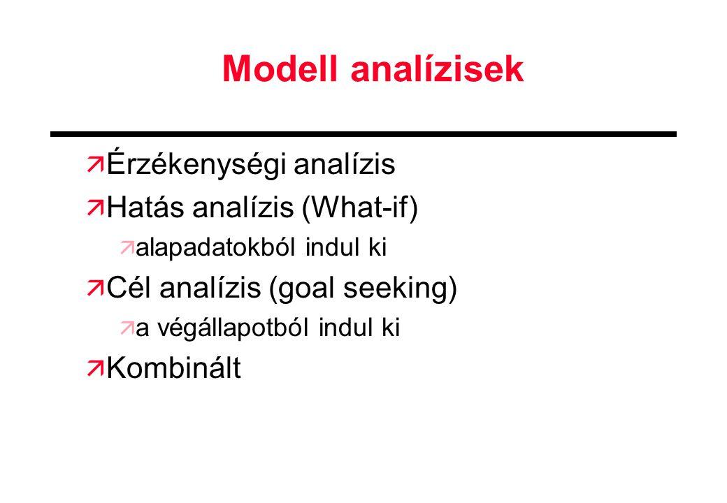 Modell analízisek ä Érzékenységi analízis ä Hatás analízis (What-if) ä alapadatokból indul ki ä Cél analízis (goal seeking) ä a végállapotból indul ki
