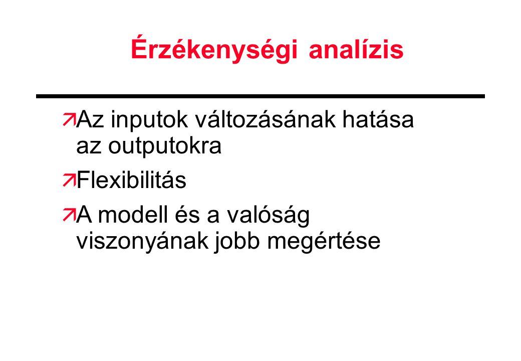 Érzékenységi analízis ä Az inputok változásának hatása az outputokra ä Flexibilitás ä A modell és a valóság viszonyának jobb megértése