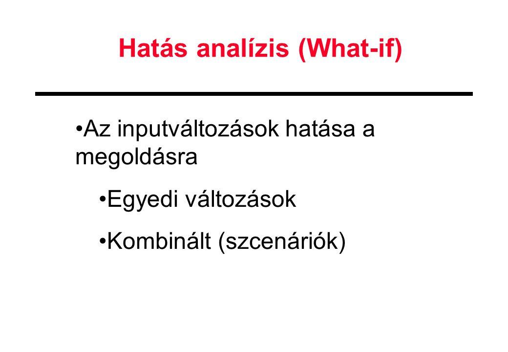 Hatás analízis (What-if) Az inputváltozások hatása a megoldásra Egyedi változások Kombinált (szcenáriók)
