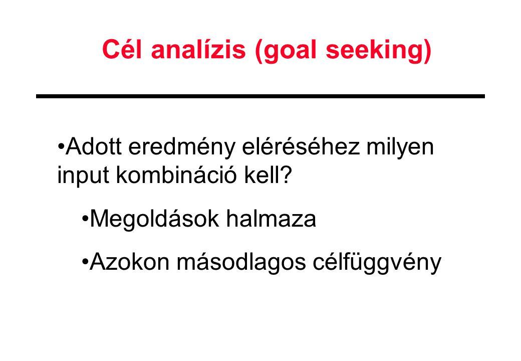 Cél analízis (goal seeking) Adott eredmény eléréséhez milyen input kombináció kell? Megoldások halmaza Azokon másodlagos célfüggvény
