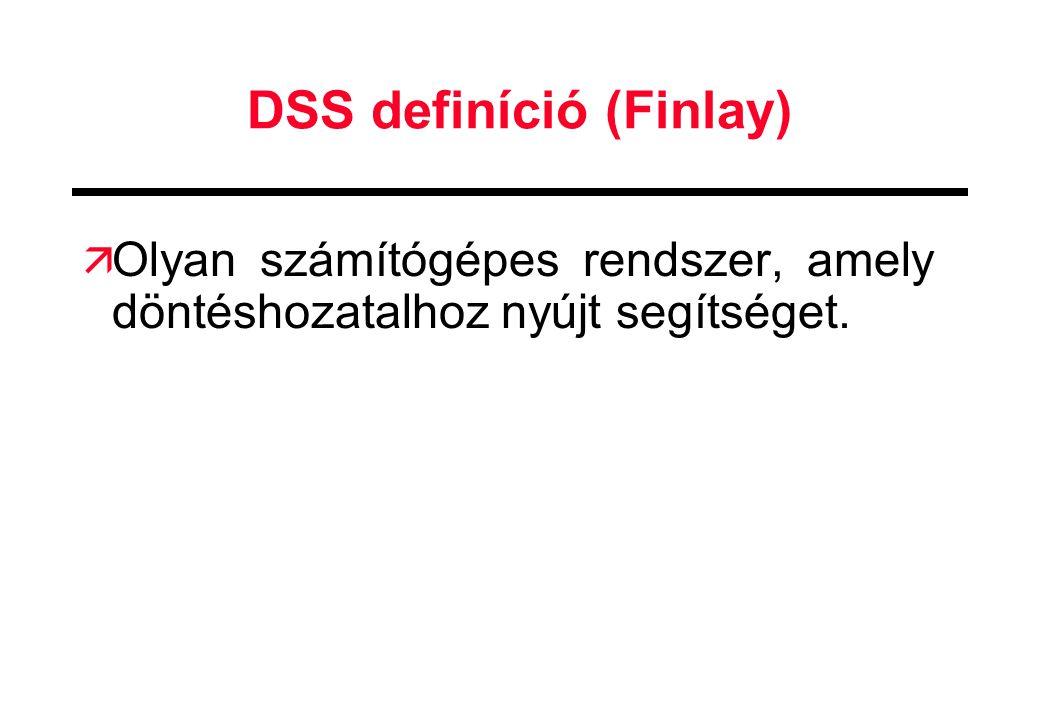 DSS definíció (Finlay) ä Olyan számítógépes rendszer, amely döntéshozatalhoz nyújt segítséget.