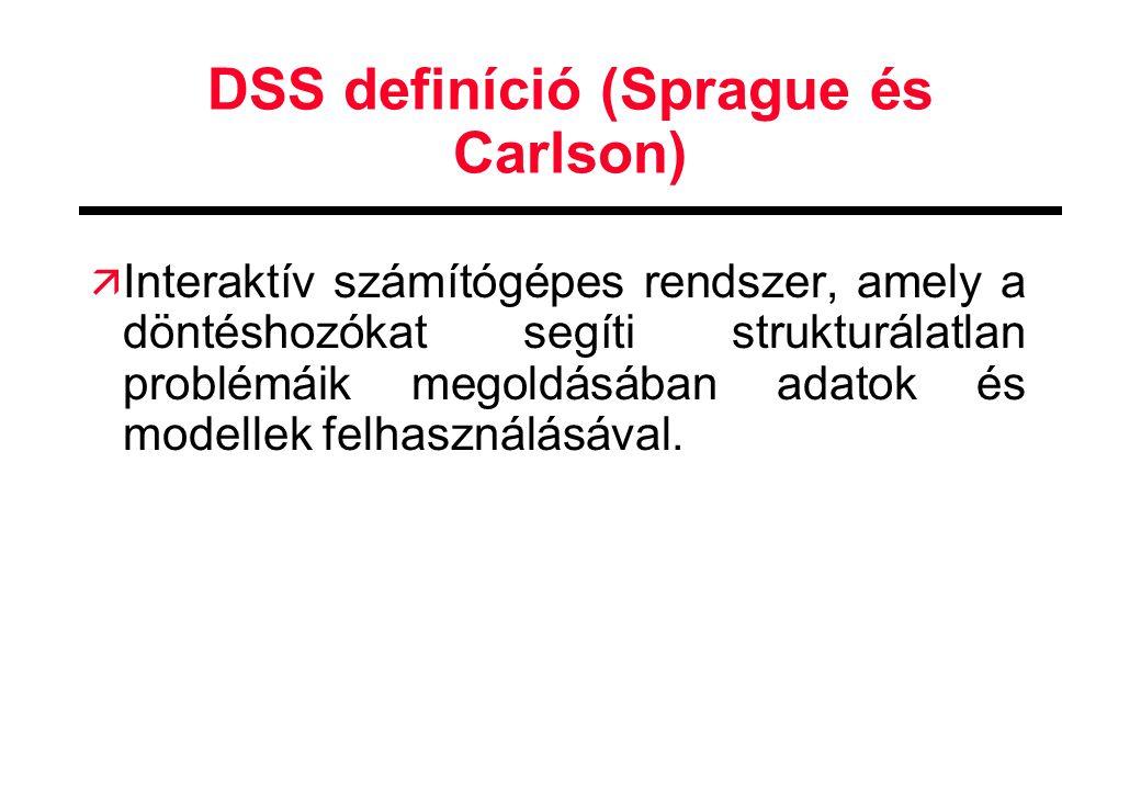DSS definíció (Sprague és Carlson) ä Interaktív számítógépes rendszer, amely a döntéshozókat segíti strukturálatlan problémáik megoldásában adatok és