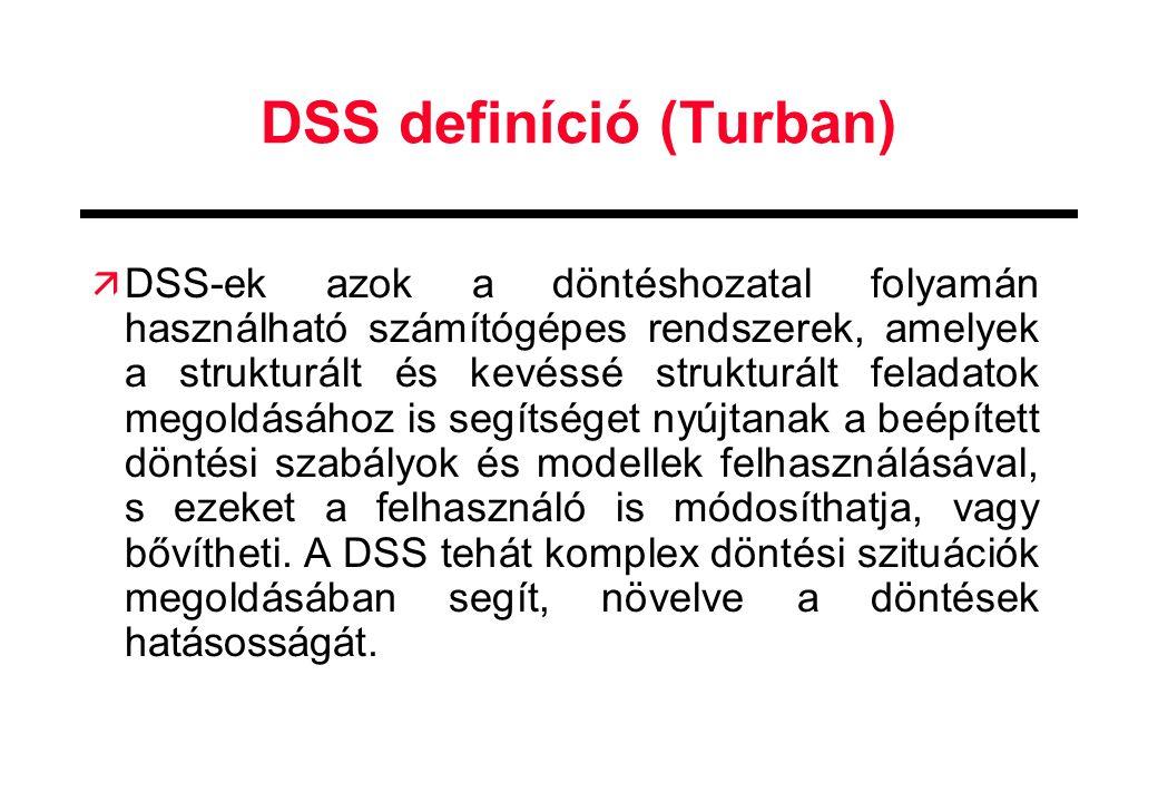 DSS definíció (Turban) ä DSS-ek azok a döntéshozatal folyamán használható számítógépes rendszerek, amelyek a strukturált és kevéssé strukturált felada