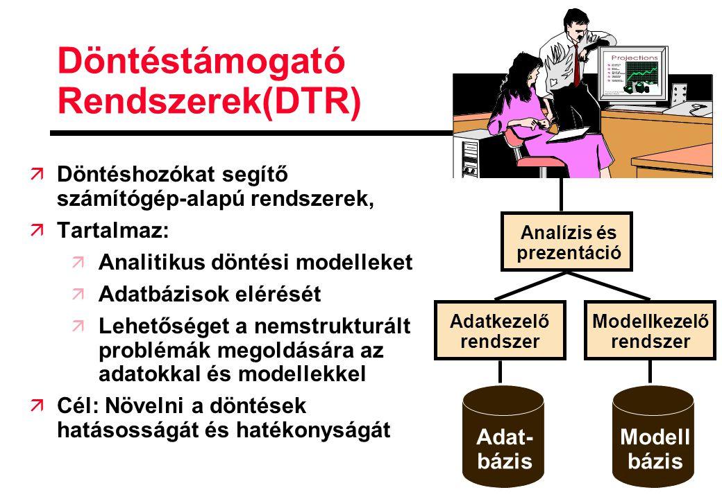 Döntéstámogató Rendszerek(DTR) ä Döntéshozókat segítő számítógép-alapú rendszerek, ä Tartalmaz: ä Analitikus döntési modelleket ä Adatbázisok elérését