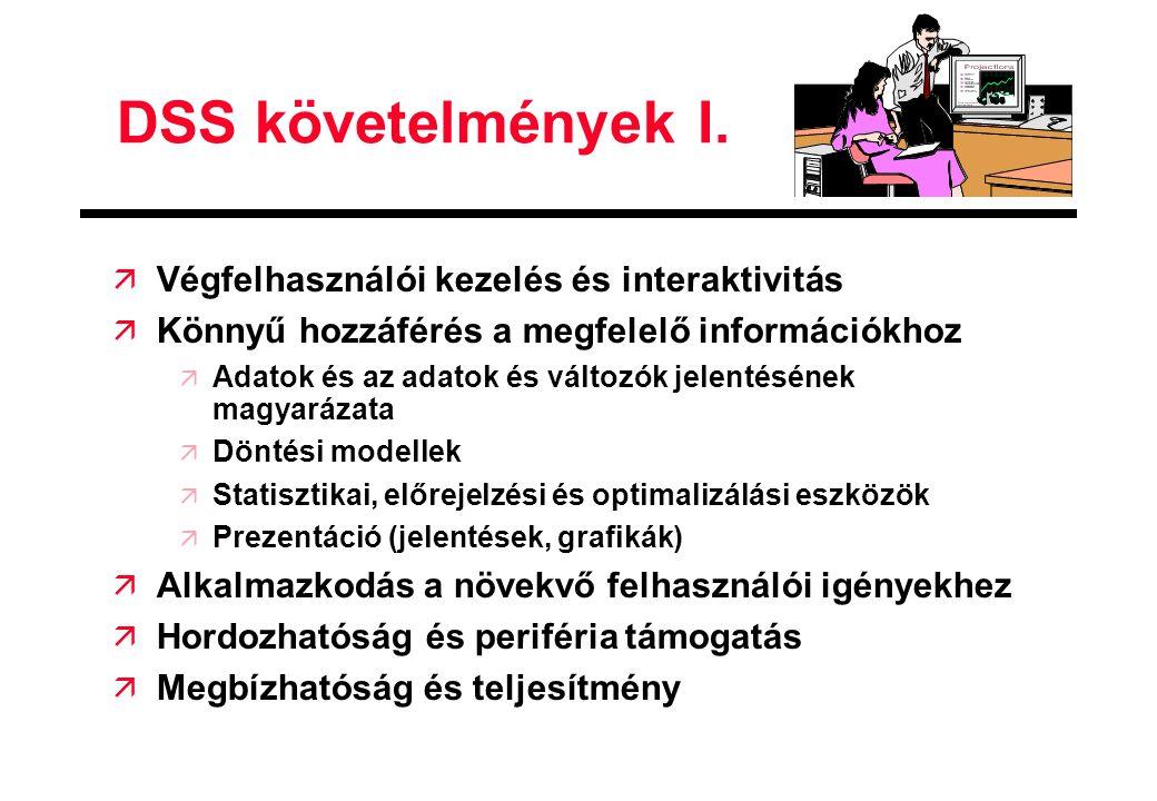 DSS követelmények I. ä Végfelhasználói kezelés és interaktivitás ä Könnyű hozzáférés a megfelelő információkhoz ä Adatok és az adatok és változók jele