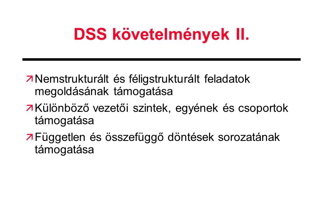 DSS követelmények II. ä Nemstrukturált és féligstrukturált feladatok megoldásának támogatása ä Különböző vezetői szintek, egyének és csoportok támogat