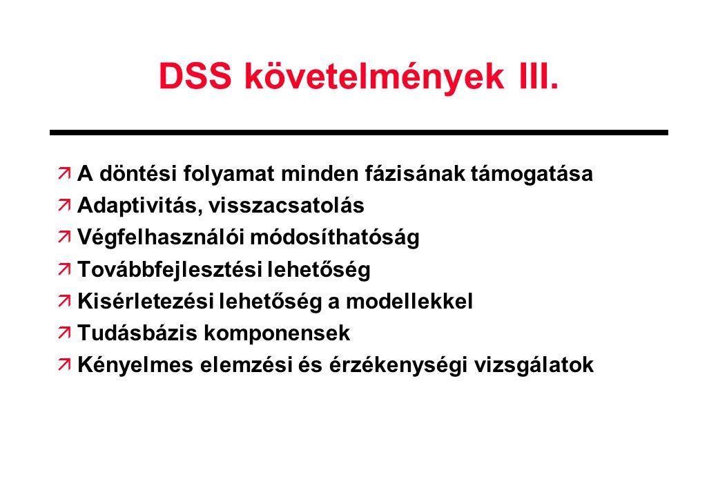 DSS követelmények III. ä A döntési folyamat minden fázisának támogatása ä Adaptivitás, visszacsatolás ä Végfelhasználói módosíthatóság ä Továbbfejlesz