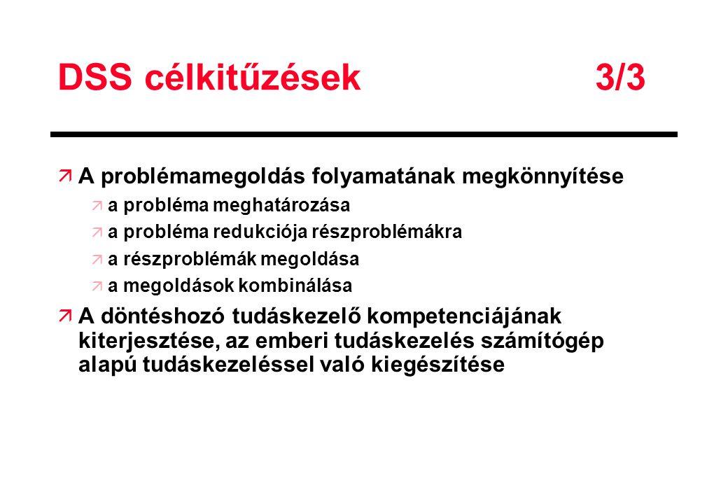 DSS célkitűzések 3/3 ä A problémamegoldás folyamatának megkönnyítése ä a probléma meghatározása ä a probléma redukciója részproblémákra ä a részproblé