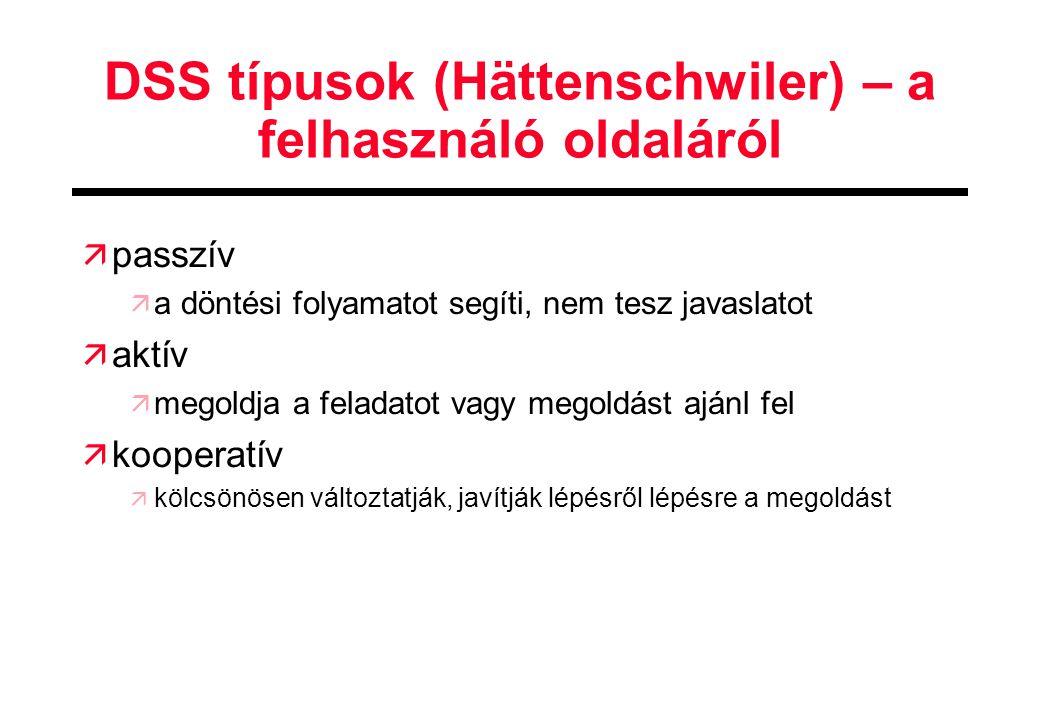 DSS típusok (Hättenschwiler) – a felhasználó oldaláról ä passzív ä a döntési folyamatot segíti, nem tesz javaslatot ä aktív ä megoldja a feladatot vag