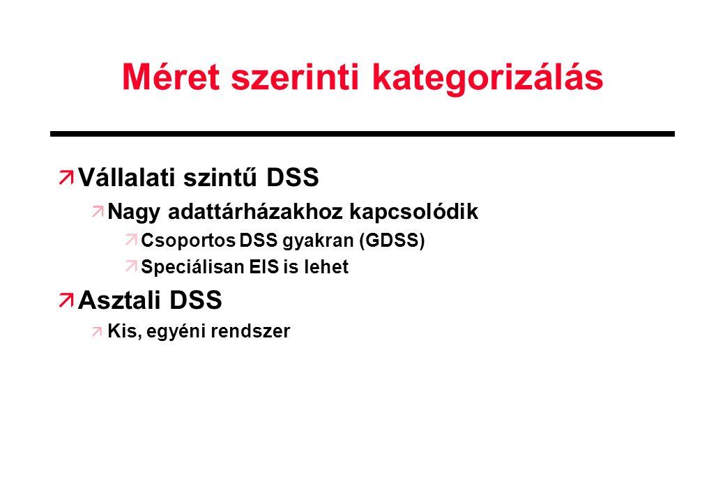 Méret szerinti kategorizálás ä Vállalati szintű DSS ä Nagy adattárházakhoz kapcsolódik äCsoportos DSS gyakran (GDSS) äSpeciálisan EIS is lehet ä Aszta