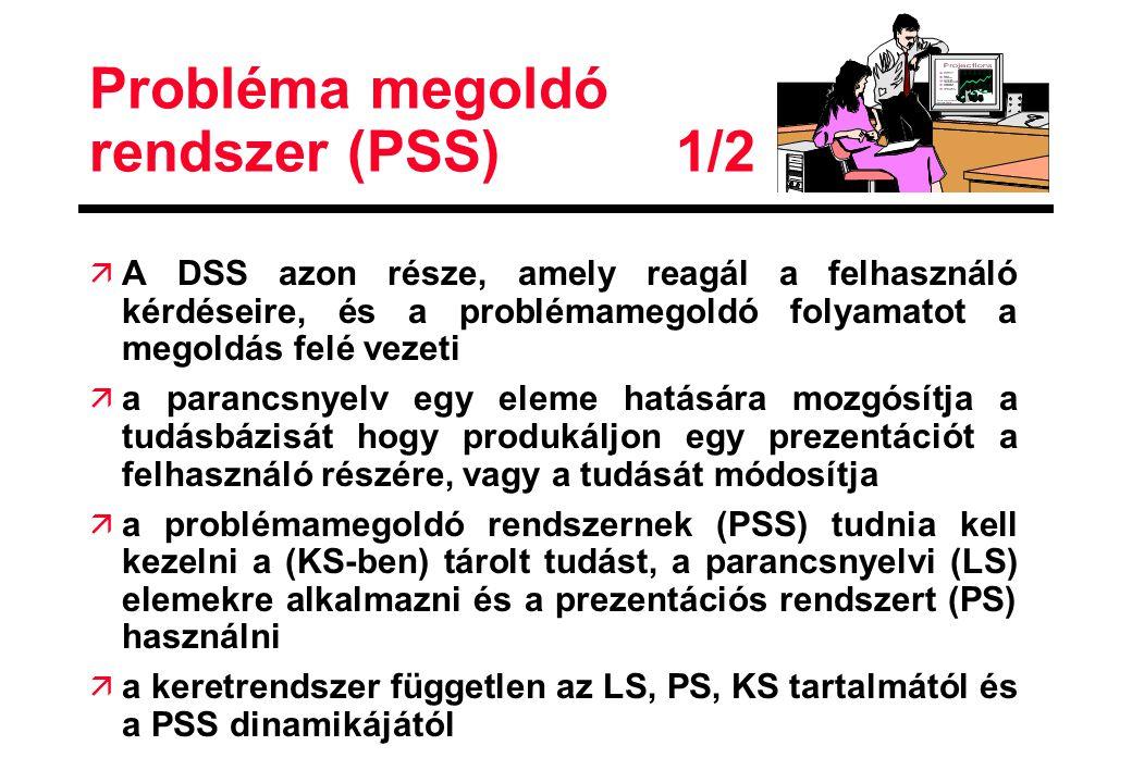 Probléma megoldó rendszer (PSS) 1/2 ä A DSS azon része, amely reagál a felhasználó kérdéseire, és a problémamegoldó folyamatot a megoldás felé vezeti