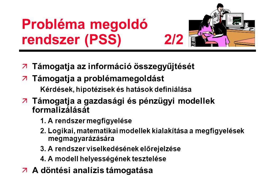 Probléma megoldó rendszer (PSS) 2/2 ä Támogatja az információ összegyűjtését ä Támogatja a problémamegoldást Kérdések, hipotézisek és hatások definiál
