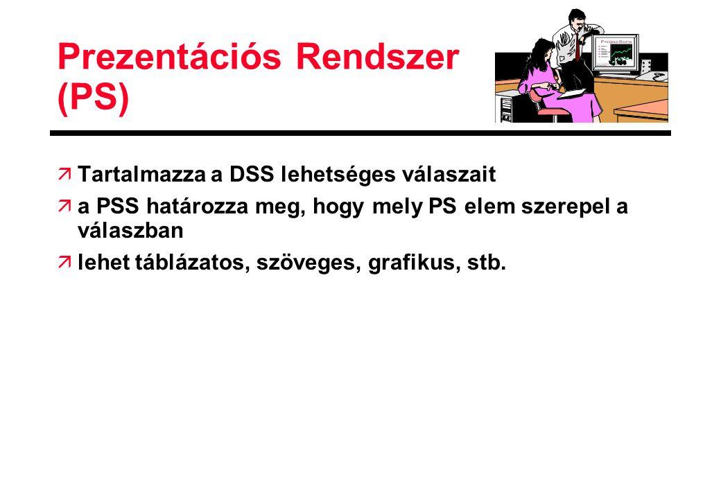Prezentációs Rendszer (PS) ä Tartalmazza a DSS lehetséges válaszait ä a PSS határozza meg, hogy mely PS elem szerepel a válaszban ä lehet táblázatos,