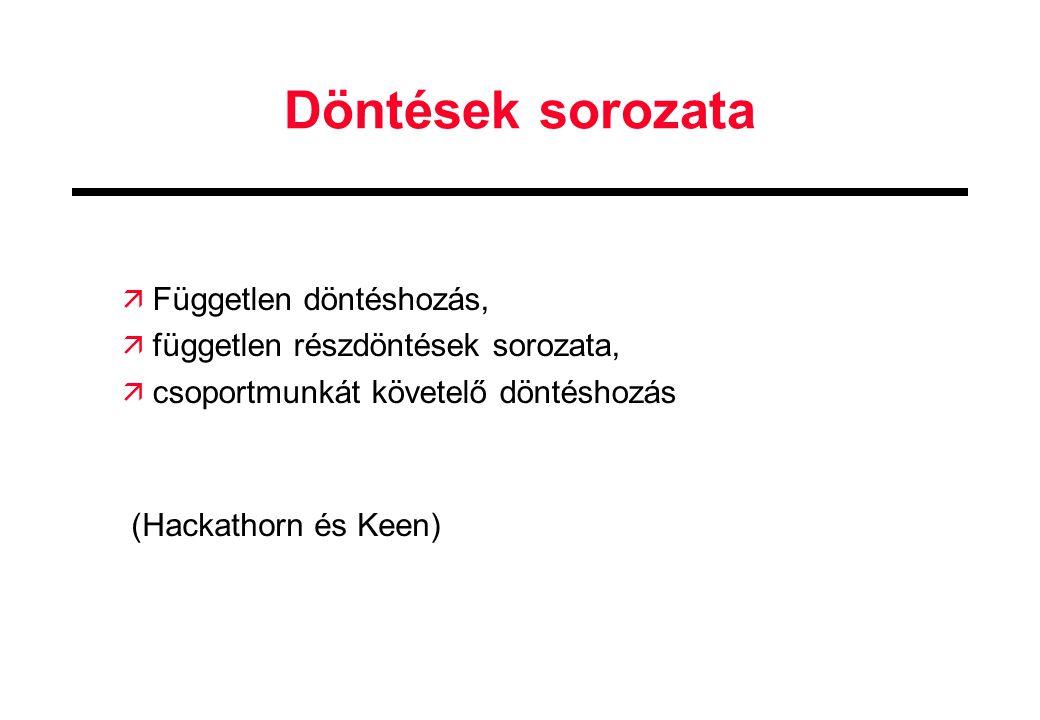 Döntések sorozata ä Független döntéshozás, ä független részdöntések sorozata, ä csoportmunkát követelő döntéshozás (Hackathorn és Keen)