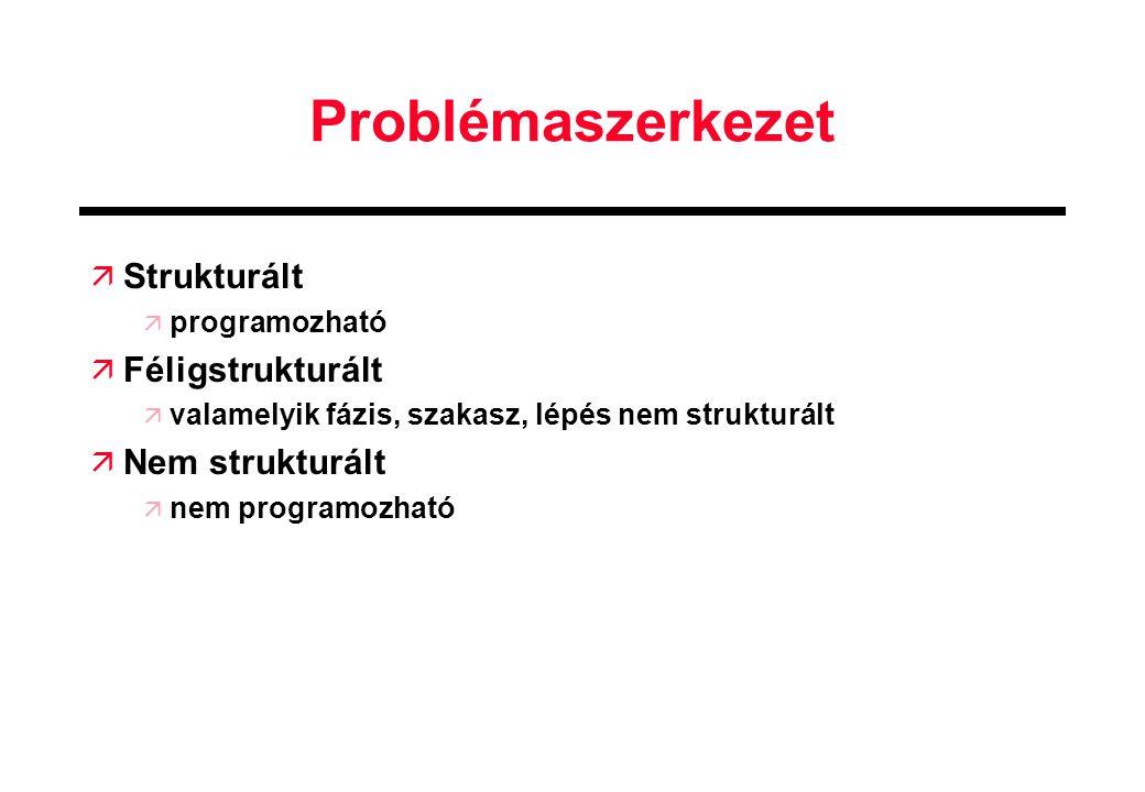 Problémaszerkezet ä Strukturált ä programozható ä Féligstrukturált ä valamelyik fázis, szakasz, lépés nem strukturált ä Nem strukturált ä nem programo