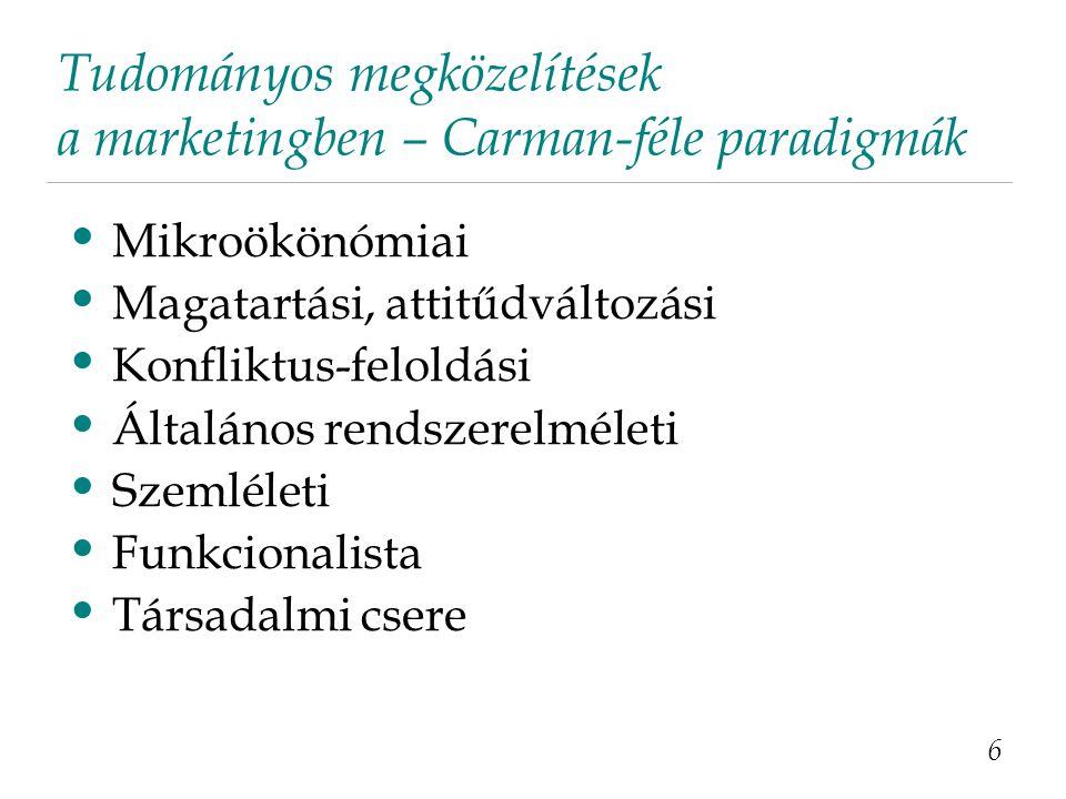Tudományos megközelítések a marketingben – Carman-féle paradigmák 6 Mikroökönómiai Magatartási, attitűdváltozási Konfliktus-feloldási Általános rendsz