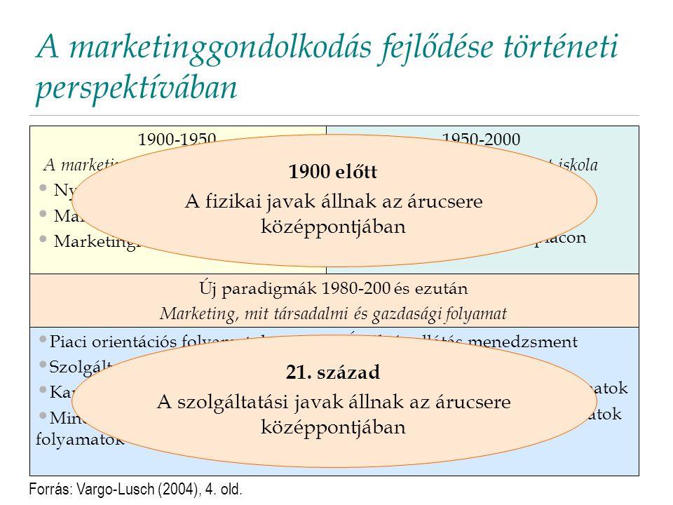 A marketinggondolkodás fejlődése történeti perspektívában Új paradigmák 1980-200 és ezután Marketing, mit társadalmi és gazdasági folyamat Érték és el