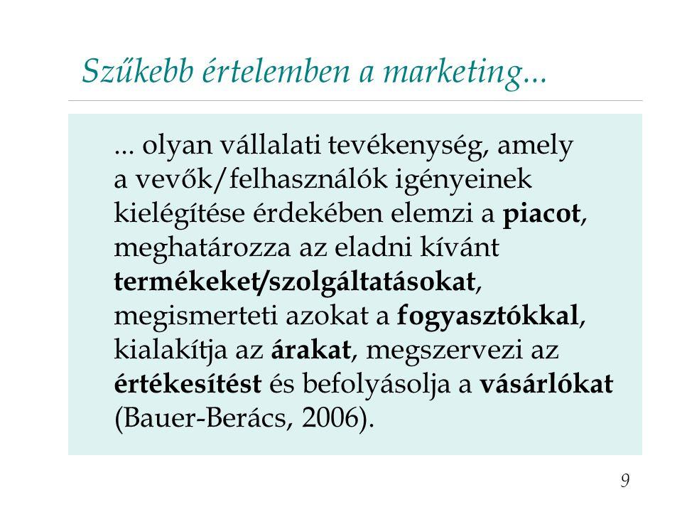 ... olyan vállalati tevékenység, amely a vevők/felhasználók igényeinek kielégítése érdekében elemzi a piacot, meghatározza az eladni kívánt termékeket