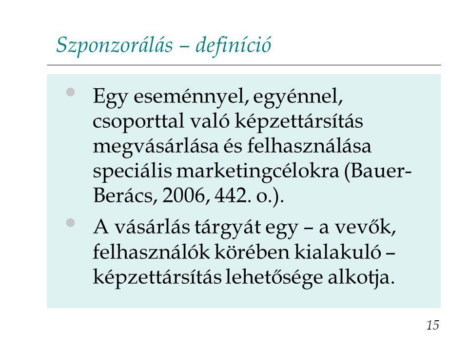 Szponzorálás – definíció Egy eseménnyel, egyénnel, csoporttal való képzettársítás megvásárlása és felhasználása speciális marketingcélokra (Bauer- Ber