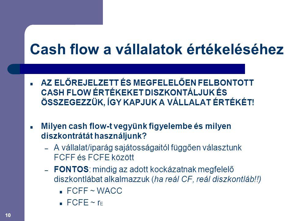 10 Cash flow a vállalatok értékeléséhez AZ ELŐREJELZETT ÉS MEGFELELŐEN FELBONTOTT CASH FLOW ÉRTÉKEKET DISZKONTÁLJUK ÉS ÖSSZEGEZZÜK, ÍGY KAPJUK A VÁLLALAT ÉRTÉKÉT.