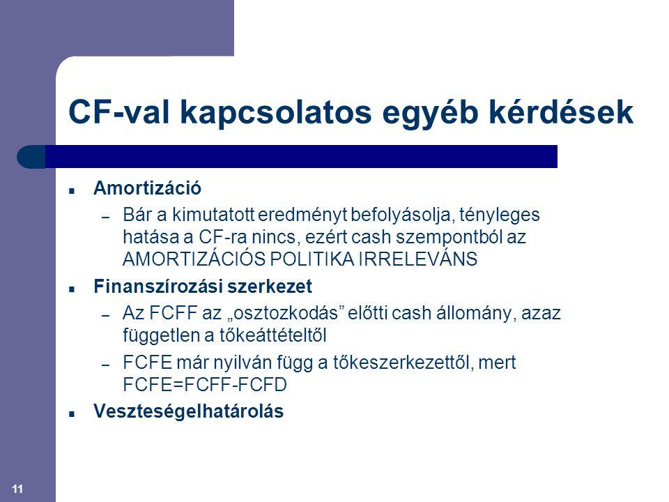 """11 CF-val kapcsolatos egyéb kérdések Amortizáció – Bár a kimutatott eredményt befolyásolja, tényleges hatása a CF-ra nincs, ezért cash szempontból az AMORTIZÁCIÓS POLITIKA IRRELEVÁNS Finanszírozási szerkezet – Az FCFF az """"osztozkodás előtti cash állomány, azaz független a tőkeáttételtől – FCFE már nyilván függ a tőkeszerkezettől, mert FCFE=FCFF-FCFD Veszteségelhatárolás"""