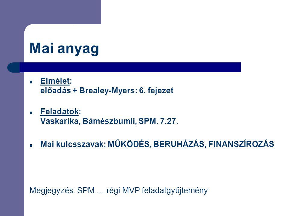 Mai anyag Elmélet: előadás + Brealey-Myers: 6.fejezet Feladatok: Vaskarika, Bámészbumli, SPM.