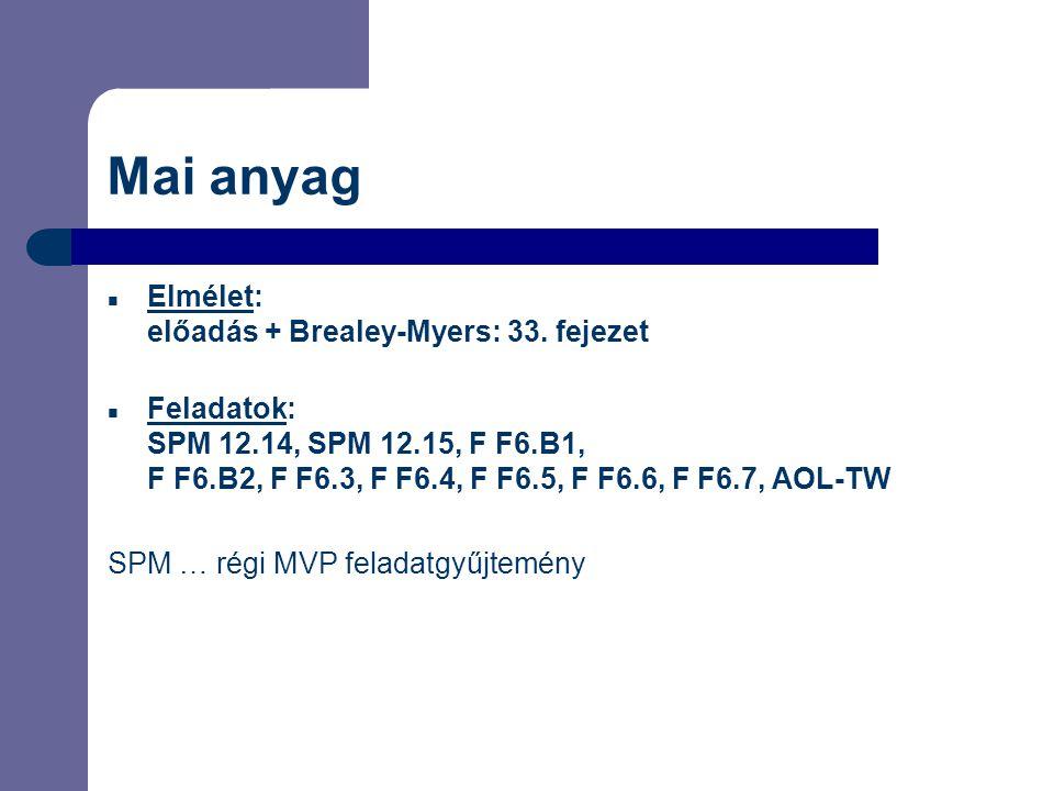 Mai anyag Elmélet: előadás + Brealey-Myers: 33. fejezet Feladatok: SPM 12.14, SPM 12.15, F F6.B1, F F6.B2, F F6.3, F F6.4, F F6.5, F F6.6, F F6.7, AOL