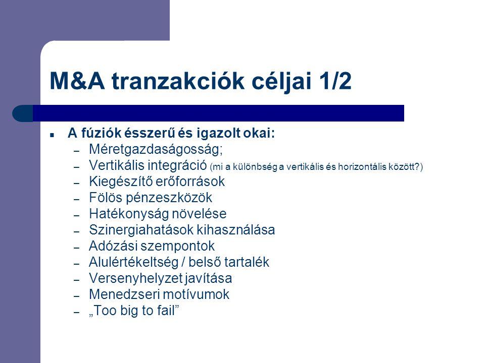M&A tranzakciók céljai 2/2 A fúziók vitatható okai: – Diverzifikáció – EPS növelése – Alacsonyabb finanszírozási költségek Miért vitathatóak ezek az okok?