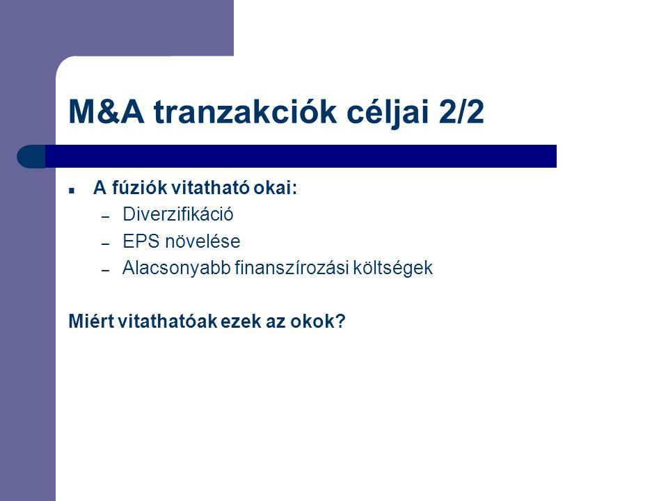M&A tranzakciók céljai 2/2 A fúziók vitatható okai: – Diverzifikáció – EPS növelése – Alacsonyabb finanszírozási költségek Miért vitathatóak ezek az o