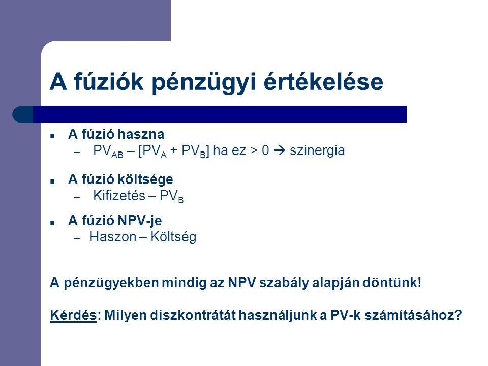 A fúziók pénzügyi értékelése A fúzió haszna – PV AB – [PV A + PV B ] ha ez > 0  szinergia A fúzió költsége – Kifizetés – PV B A fúzió NPV-je – Haszon