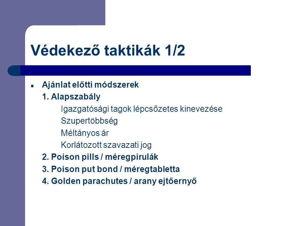 Védekező taktikák 1/2 Ajánlat előtti módszerek 1. Alapszabály Igazgatósági tagok lépcsőzetes kinevezése Szupertöbbség Méltányos ár Korlátozott szavaza