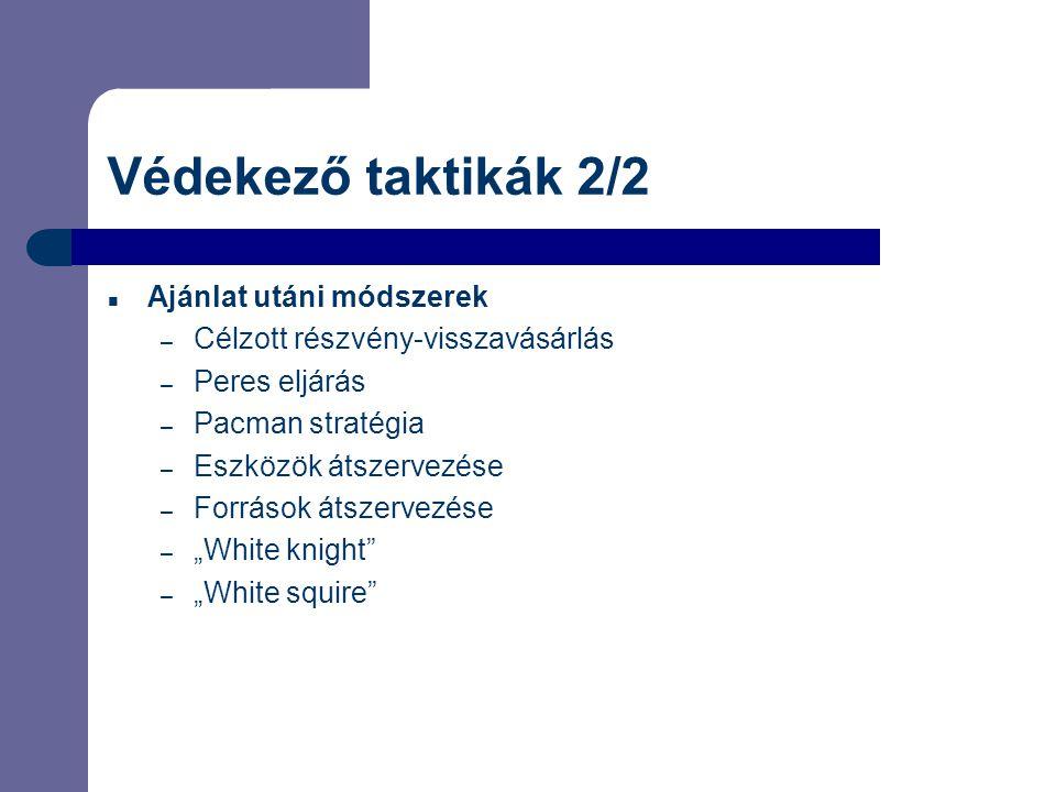 Védekező taktikák 2/2 Ajánlat utáni módszerek – Célzott részvény-visszavásárlás – Peres eljárás – Pacman stratégia – Eszközök átszervezése – Források