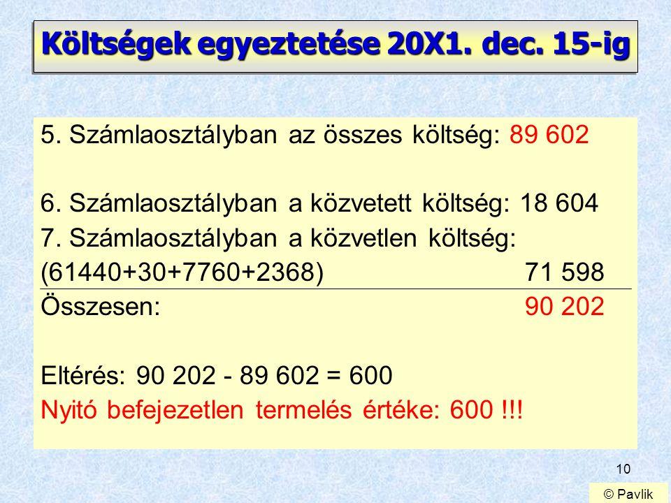 10 Költségek egyeztetése 20X1. dec. 15-ig 5. Számlaosztályban az összes költség: 89 602 6. Számlaosztályban a közvetett költség: 18 604 7. Számlaosztá