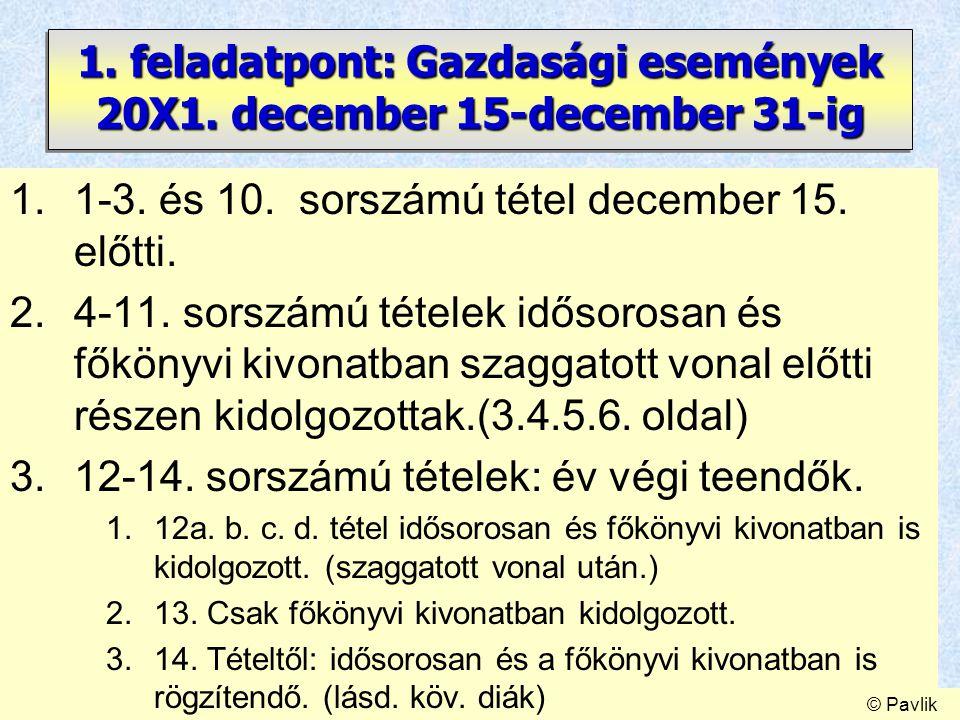 16 1. feladatpont: Gazdasági események 20X1. december 15-december 31-ig 1.1-3. és 10. sorszámú tétel december 15. előtti. 2.4-11. sorszámú tételek idő