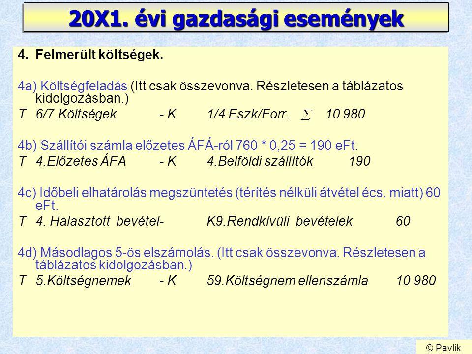 17 20X1. évi gazdasági események 4.Felmerült költségek. 4a) Költségfeladás (Itt csak összevonva. Részletesen a táblázatos kidolgozásban.) T6/7.Költség