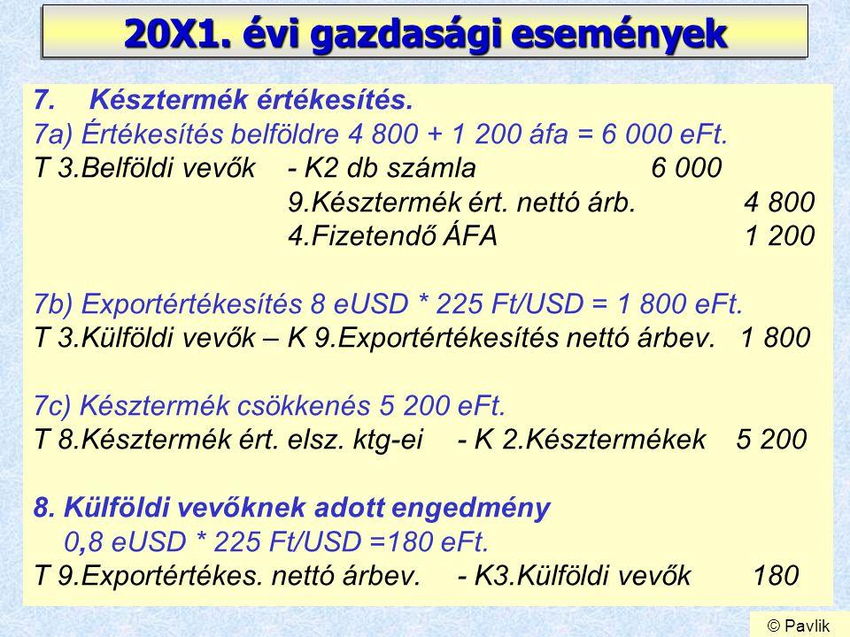 19 20X1. évi gazdasági események 7.Késztermék értékesítés. 7a) Értékesítés belföldre 4 800 + 1 200 áfa = 6 000 eFt. T 3.Belföldi vevők- K2 db számla 6
