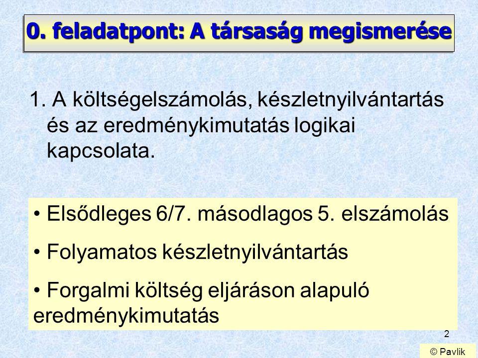33 2/1.feladatpont: Eredménykimutatás összeállítása 720Adófizetési kötelezettségXII.