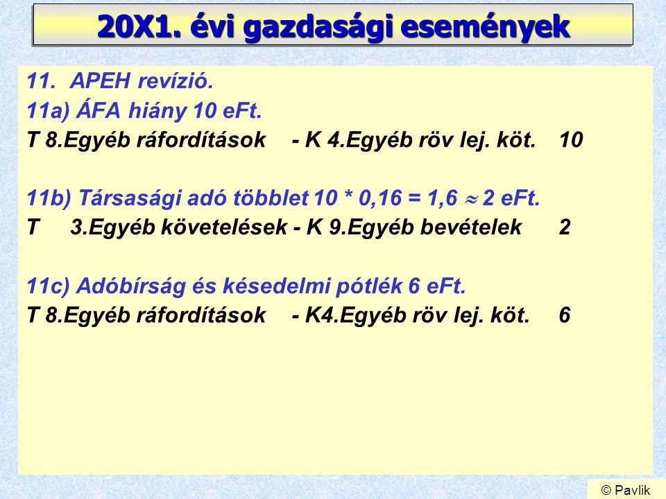 21 20X1. évi gazdasági események 11.APEH revízió. 11a) ÁFA hiány 10 eFt. T 8.Egyéb ráfordítások- K 4.Egyéb röv lej. köt. 10 11b) Társasági adó többlet