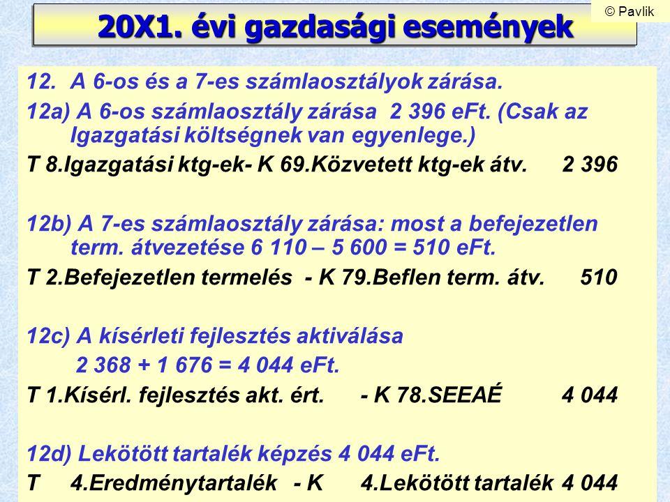 22 20X1. évi gazdasági események 12.A 6-os és a 7-es számlaosztályok zárása. 12a) A 6-os számlaosztály zárása 2 396 eFt. (Csak az Igazgatási költségne