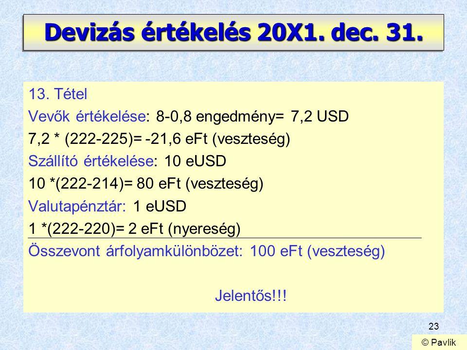 23 Devizás értékelés 20X1. dec. 31. 13. Tétel Vevők értékelése: 8-0,8 engedmény= 7,2 USD 7,2 * (222-225)= -21,6 eFt (veszteség) Szállító értékelése: 1