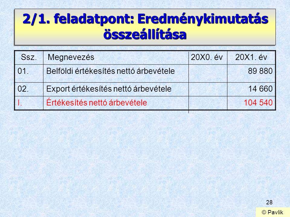 28 2/1. feladatpont: Eredménykimutatás összeállítása Ssz.Megnevezés 20X0. év20X1. év 01.Belföldi értékesítés nettó árbevétele89 880 02.Export értékesí