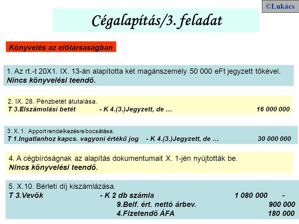 ©Lukács Cégalapítás/3. feladat Könyvelés az előtársaságban 1. Az rt.-t 20X1. IX. 13-án alapította két magánszemély 50 000 eFt jegyzett tőkével. Nincs