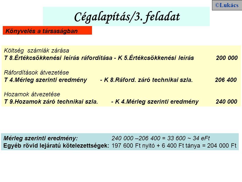 ©Lukács Cégalapítás/3. feladat Könyvelés a társaságban Költség számlák zárása T 8.Értékcsökkenési leírás ráfordítása - K 5.Értékcsökkenési leírás 200