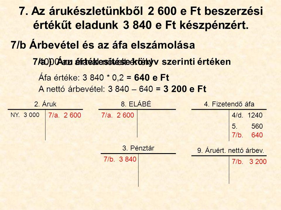 7/a.) Áru értékesítése könyv szerinti értéken 7/b Árbevétel és az áfa elszámolása 4000 az áfával növelt érték! Áfa értéke: 3 840 * 0,2 = 640 e Ft A ne